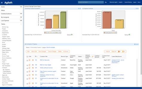 Agiloft Extends Hybrid Approach to Enterprise Applications