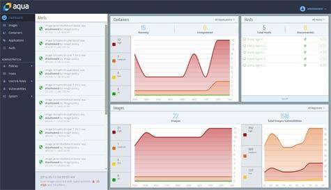 aqua_container_security_platform_dashboard