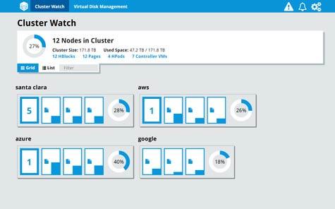 hedvig-multi-cloud-product-ui