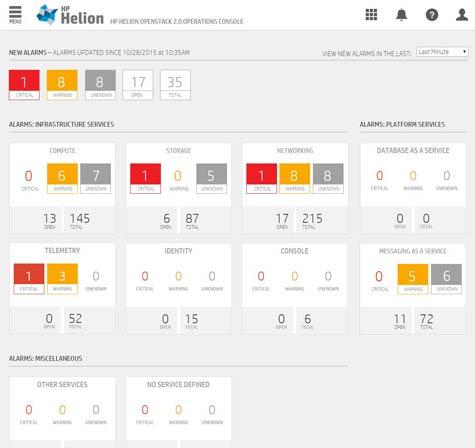 Helion-OpenStack-Dashboard