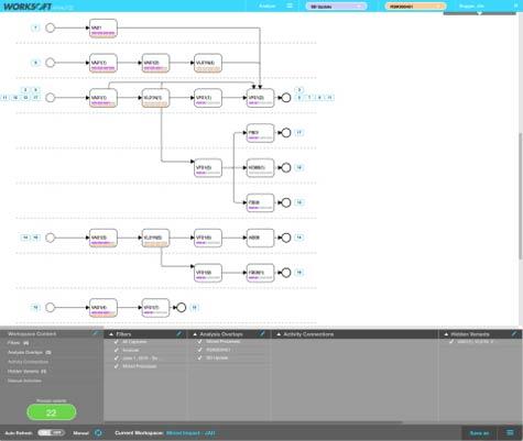 Worksoft-Process-Mining