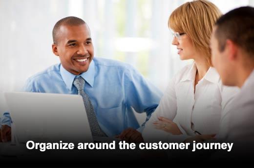 How Your Digital Marketing Team Can Generate Revenue - slide 6