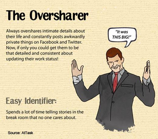 The Nine Most Despised Work Personalities - slide 4