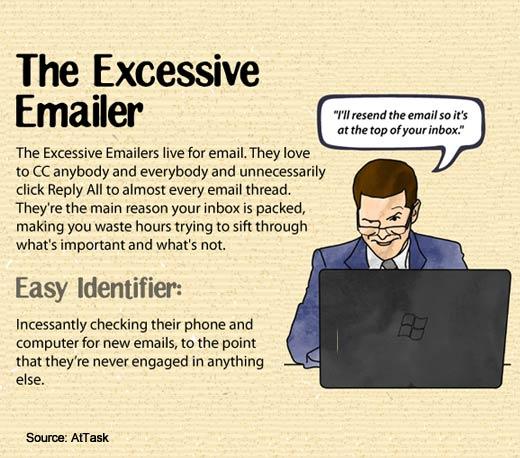 The Nine Most Despised Work Personalities - slide 5