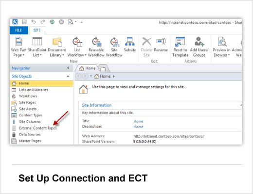 Eight Steps to Connect Office 365/SharePoint Online with External Data - slide 5