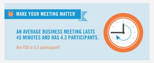 The State of the Modern Meeting: Commutes and Conference Rooms No Longer Required - slide 2