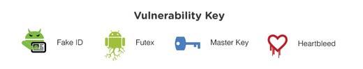 BlueboxTabletSecurityReviewKey