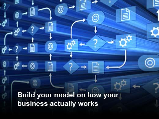 Ten Best Practices for Business Process Management (BPM) Deployment - slide 2