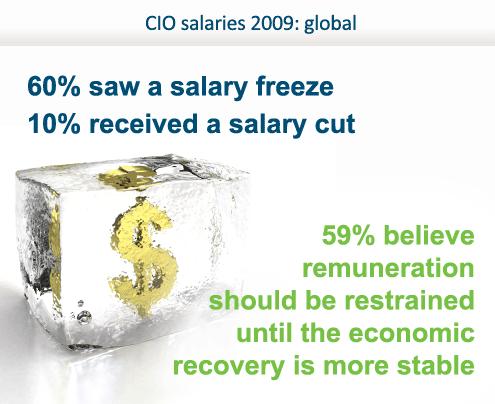 State of the CIO - slide 5
