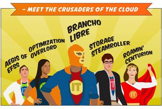 The New Superheroes of the Enterprise - slide 2