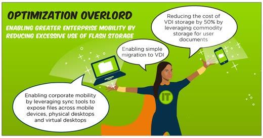 The New Superheroes of the Enterprise - slide 7