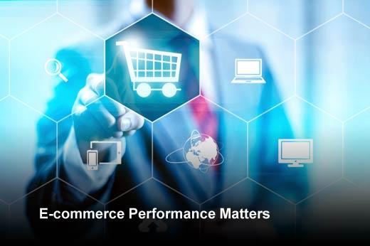 How Poor Website Performance Impacts Revenue - slide 1