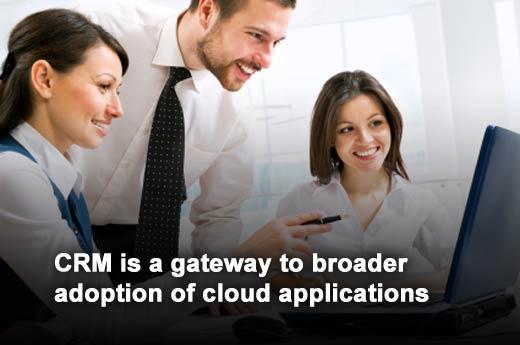 Five Cloud Application Adoption Trends - slide 3