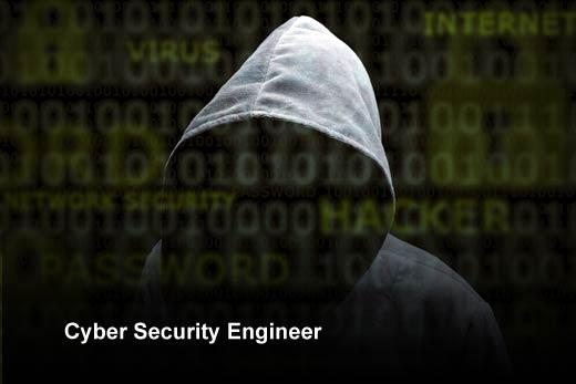 Ten Top-Paying Tech Security Jobs - slide 10