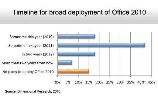 The State of the Microsoft Desktop - slide 3