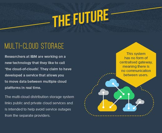 Holographs, Liquid-State and DNA: The Future of Data Storage - slide 7