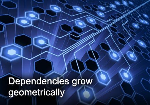 Eight Fundamentals of Enterprise IT - slide 6