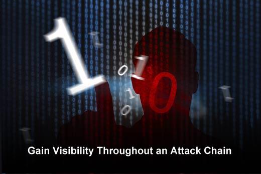 Seven Ways to Improve Cybersecurity Through Behavioral Analysis - slide 7