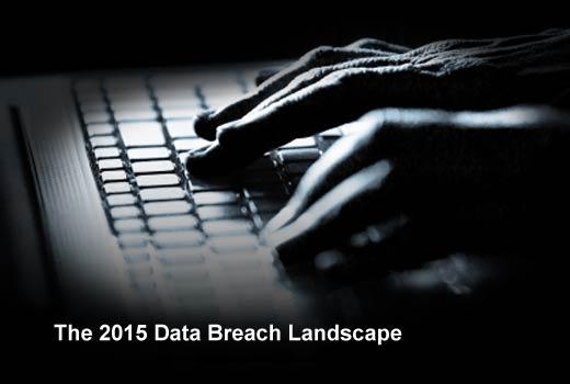 Six Data Breach Predictions for 2015 - slide 1