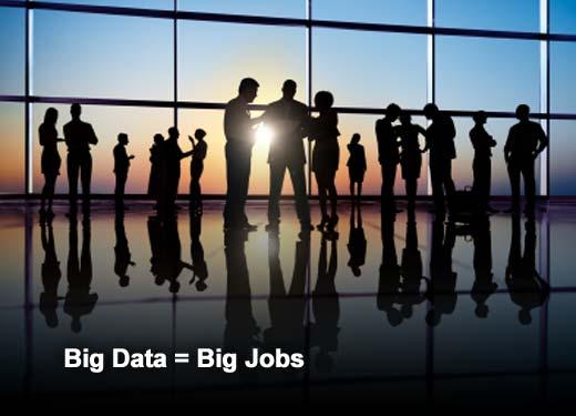 Big Data Is Creating Big Jobs: 4.4 Million By 2015 - slide 1