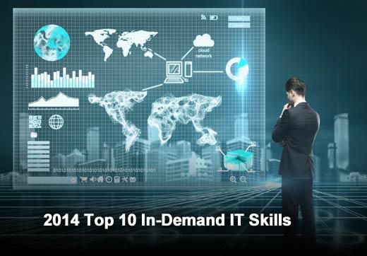 The Top Ten IT Skills for 2014 - slide 1