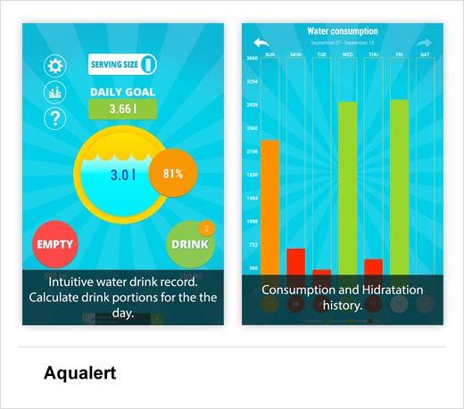 Twelve Winning Apps from the Google Fit Challenge - slide 3