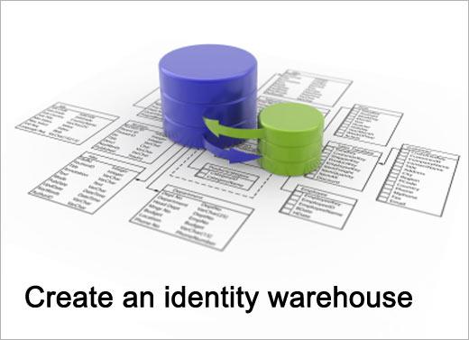 10-Step Identity Access Management Process Design - slide 2