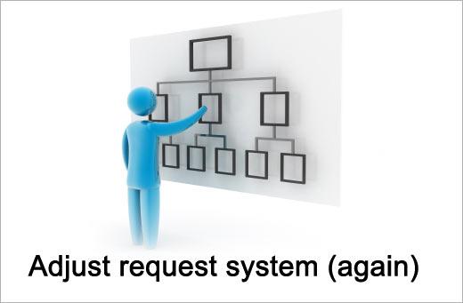 10-Step Identity Access Management Process Design - slide 9
