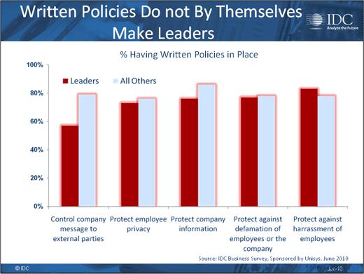 Consumerism Opens Corporate Security Gap - slide 17