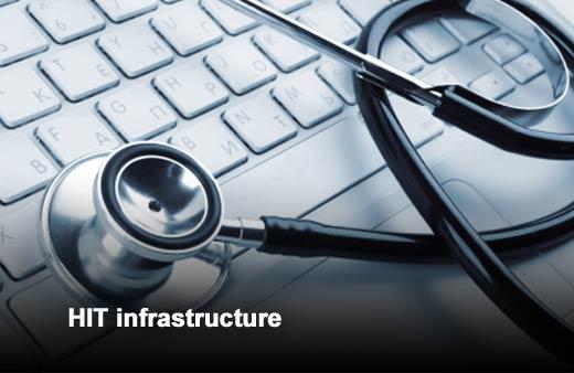 Five Steps Along Health Care IT's Roadmap to Success - slide 2
