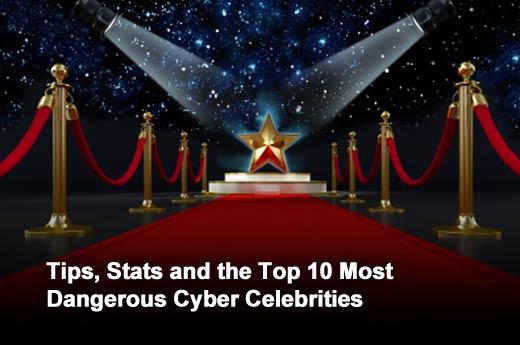 2012's Most Dangerous Cyber Celebrities - slide 1