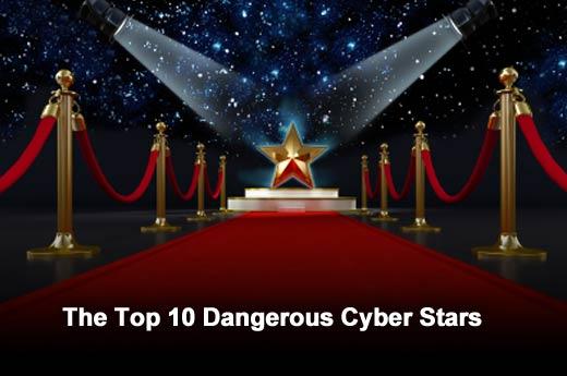 2012's Most Dangerous Cyber Celebrities - slide 5