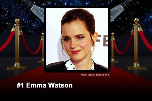2012's Most Dangerous Cyber Celebrities - slide 6