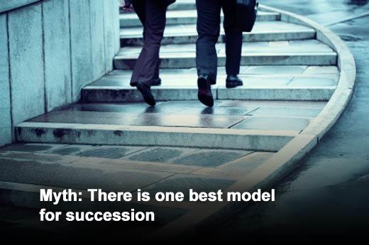 Seven Myths of CEO Succession - slide 3