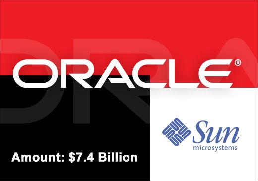 Smart Spending: Oracle's 2010 Acquisitions - slide 2