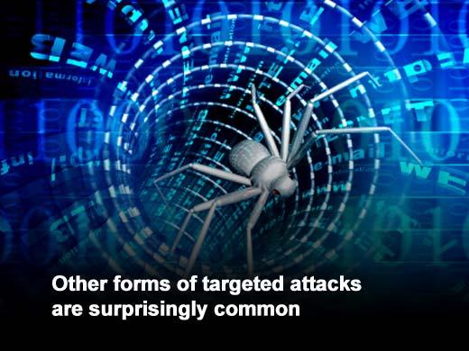 Spear Phishing, Targeted Attacks and Data Breach Trends - slide 4
