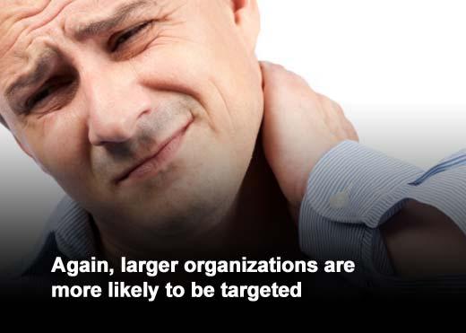 Spear Phishing, Targeted Attacks and Data Breach Trends - slide 5