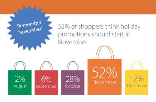 2014 Holiday Shopping Trends Revealed - slide 2
