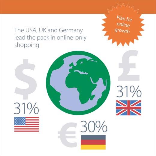 2014 Holiday Shopping Trends Revealed - slide 8