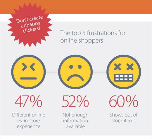 2014 Holiday Shopping Trends Revealed - slide 9