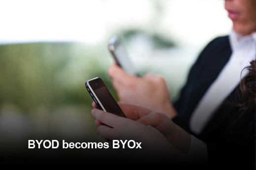 Top 10 Enterprise Communication Predictions for 2013 - slide 10