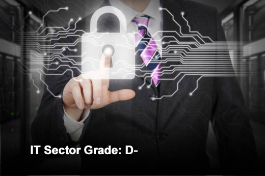 Cybersecurity Grades Released for Key Industries - slide 10