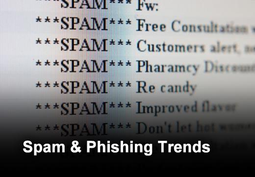 June 2011 Spam and Phishing Report - slide 1