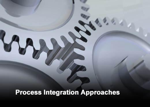 Drivers and Challenges of Enterprise Integration Revealed - slide 6