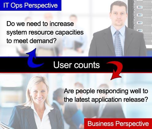 Bridging the Gap in User Experience Management (UEM) - slide 2