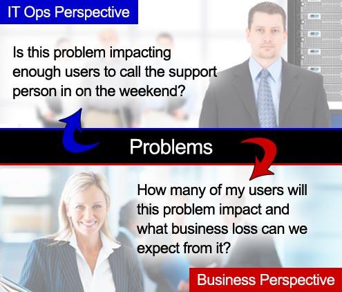 Bridging the Gap in User Experience Management (UEM) - slide 5