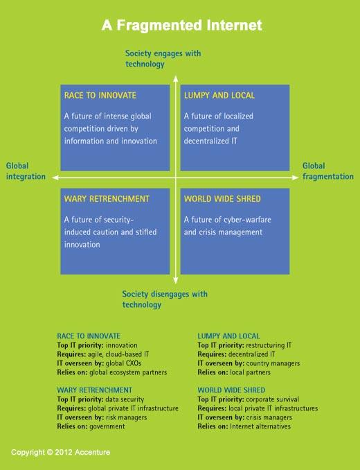A Time of Great Enterprise IT Change - slide 6