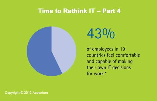 A Time of Great Enterprise IT Change - slide 10