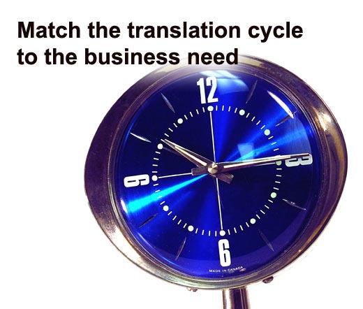 Five Tips for Translating Web Content - slide 3