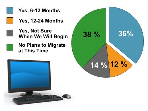 Enterprise Desktop Landscape Getting More Diverse - slide 6